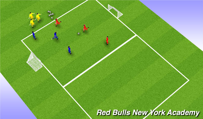 Football/Soccer Session Plan Drill (Colour): 3 v. 3 Game
