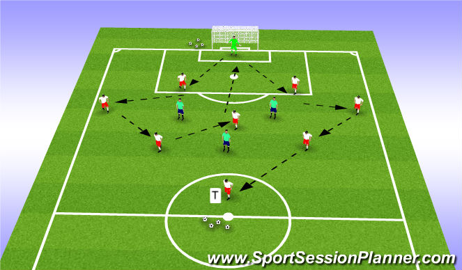 Football/Soccer Session Plan Drill (Colour): Passing options-unopposed