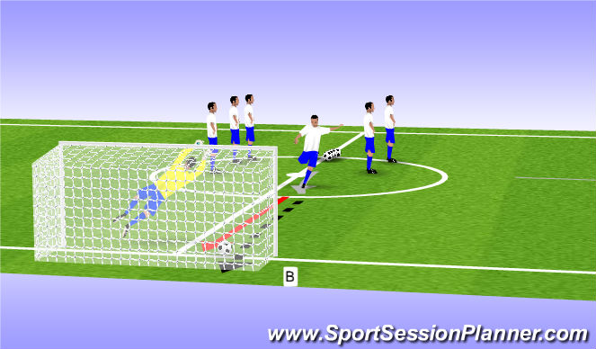 Football/Soccer Session Plan Drill (Colour): Long shot and rebounds