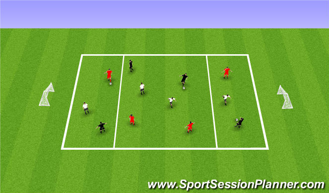 Football/Soccer Session Plan Drill (Colour): Passing warm up and small 2v1 rondos