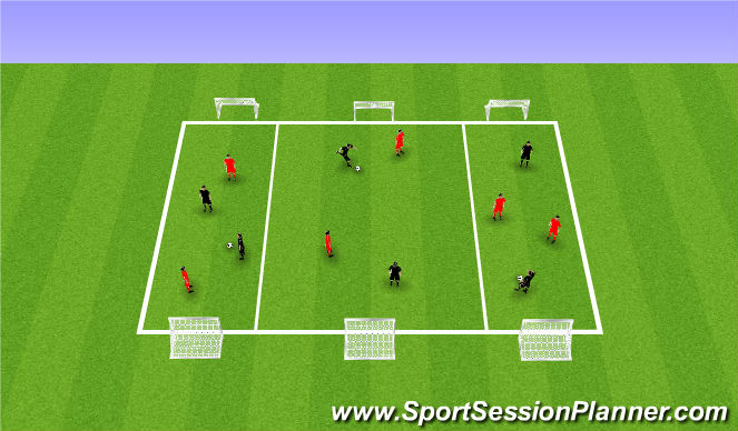 Football/Soccer Session Plan Drill (Colour): 2v2 conditioned games