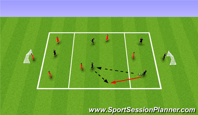 Football/Soccer Session Plan Drill (Colour): Zoned conditioned game - Bounce out to create overload