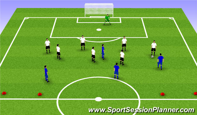Football/Soccer Session Plan Drill (Colour): Defence Vs Attack
