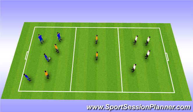 Football/Soccer Session Plan Drill (Colour): Passing Channels