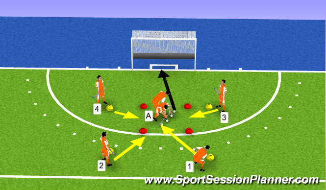 Hockey Session Plan Drill (Colour): Quick Shooting Drill