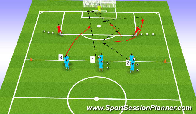 Football/Soccer Session Plan Drill (Colour): (PDP) Shooting Around The Penalty Area