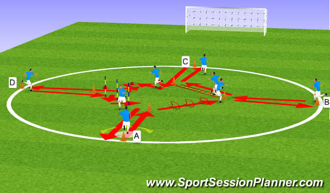 Football/Soccer Session Plan Drill (Colour): Fitness/agility Circuit