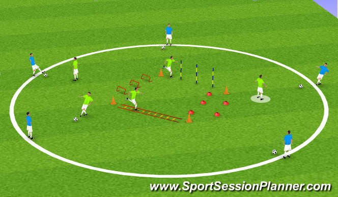 Football/Soccer Session Plan Drill (Colour): Introducing the ball