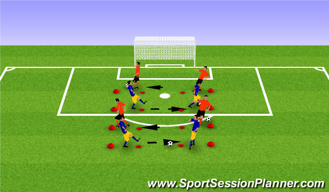 Football/Soccer Session Plan Drill (Colour): Receive and turn