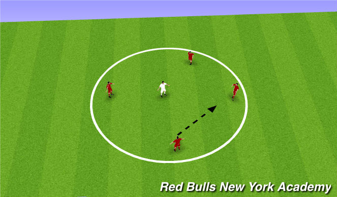 Football/Soccer Session Plan Drill (Colour): Phase 1: Rondo warm-up