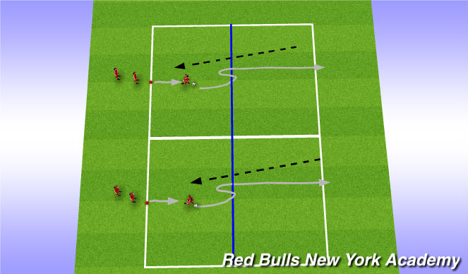 Football/Soccer Session Plan Drill (Colour): Phase 2.1: Unopposed Technical