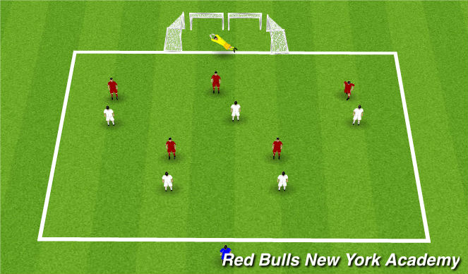 Football/Soccer Session Plan Drill (Colour): Phase 3: Conditioned Game