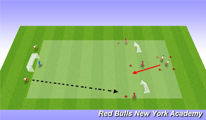 Football/Soccer Session Plan Drill (Colour): Indivdual/Group tactics