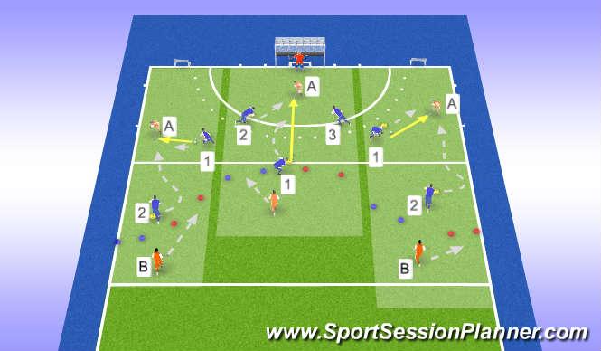Hockey Session Plan Drill (Colour): Prepare defence on press (mental)