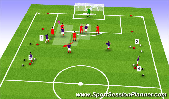 Football/Soccer Session Plan Drill (Colour): Defending right side