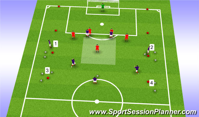 Football/Soccer Session Plan Drill (Colour): Central Areas