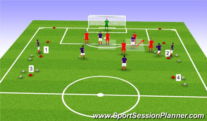 Football/Soccer Session Plan Drill (Colour): Defending Left