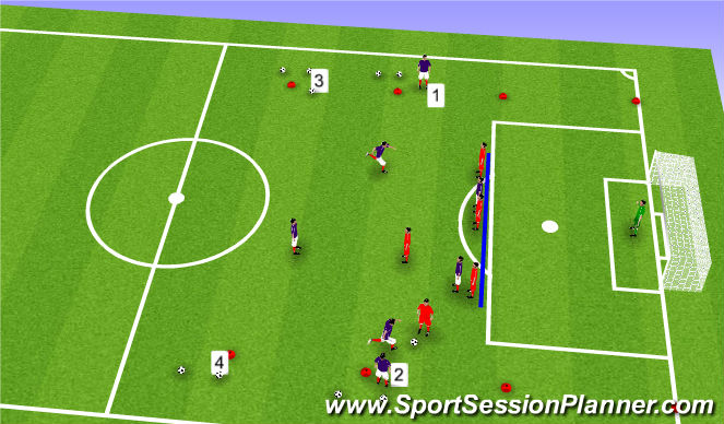 Football/Soccer Session Plan Drill (Colour): Offside Line