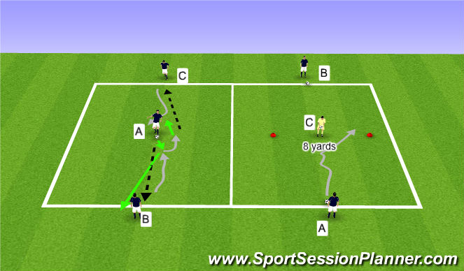 Football/Soccer Session Plan Drill (Colour): 3 Man Dribbling