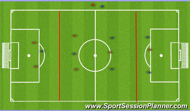 Football/Soccer Session Plan Drill (Colour): 3 zone
