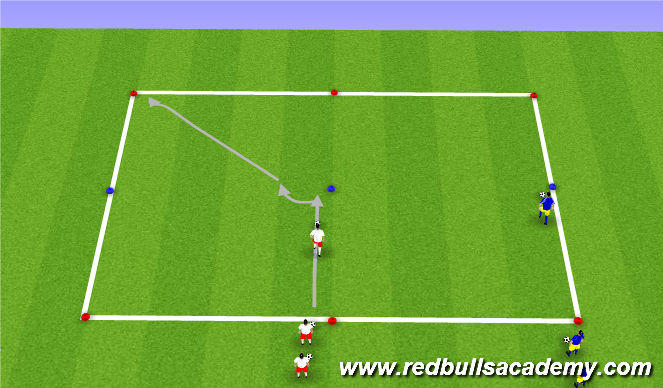 Football/Soccer Session Plan Drill (Colour): Main Theme - Unopposed