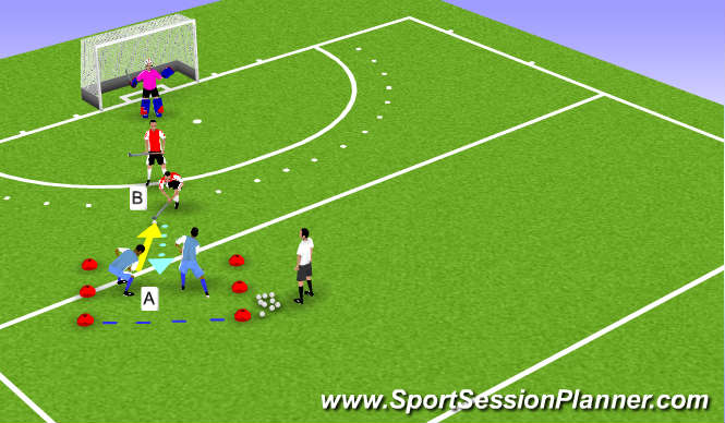 Hockey Session Plan Drill (Colour): 2v1 with tackle back