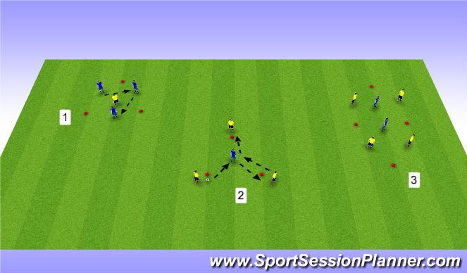 Football/Soccer Session Plan Drill (Colour): SSA+1