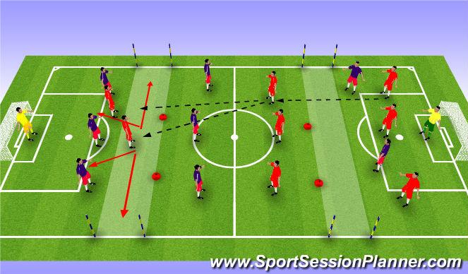 Football/Soccer Session Plan Drill (Colour): SSG + Spare Striker