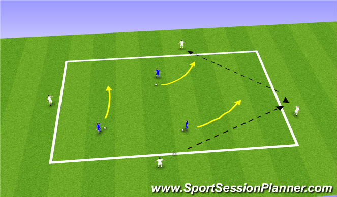 Football/Soccer Session Plan Drill (Colour): Possession/Turning