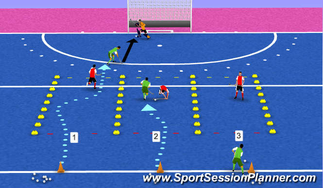 Hockey Session Plan Drill (Colour): Tackle lanes