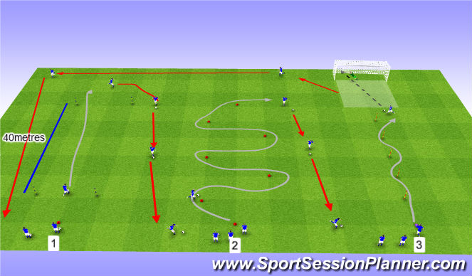 Football/Soccer Session Plan Drill (Colour): Speed and agility set up