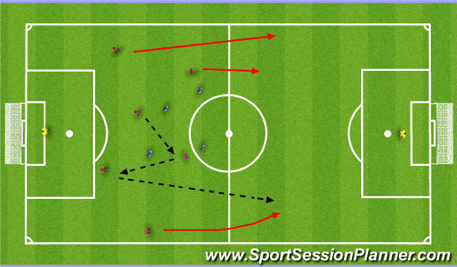 Football/Soccer Session Plan Drill (Colour): Transitional exercise