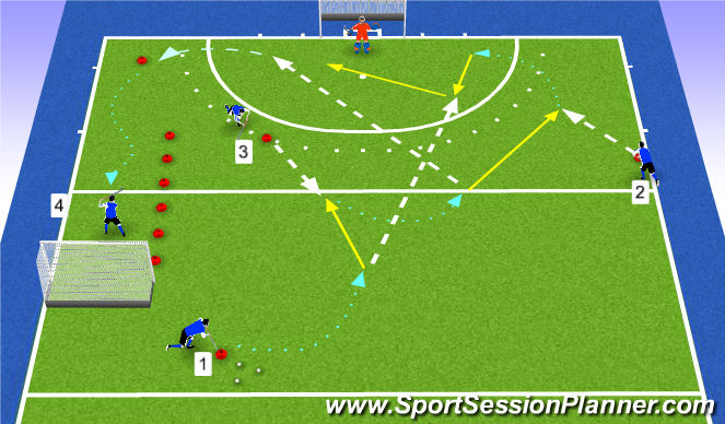 Hockey Session Plan Drill (Colour): Passing en Aanname (in de bal komen)