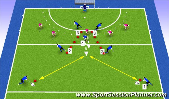 Hockey Session Plan Drill (Colour): 3vs2 continu