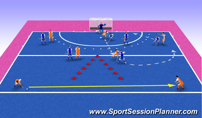 Hockey Session Plan Drill (Colour): On side passing options
