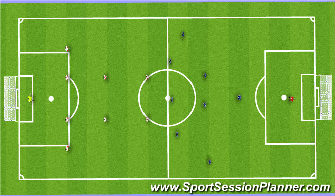 Football/Soccer Session Plan Drill (Colour): Period 1  20 minutes