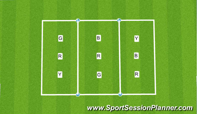 Football/Soccer Session Plan Drill (Colour): Main Content 1