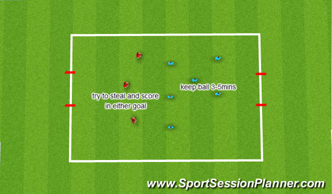 Football/Soccer Session Plan Drill (Colour): Main Content 2