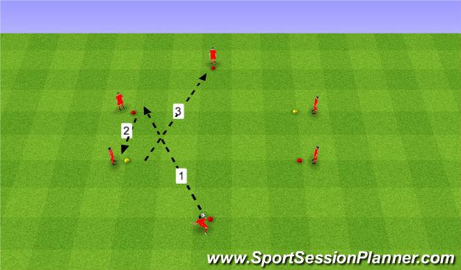 Football/Soccer Session Plan Drill (Colour): Passing diamond