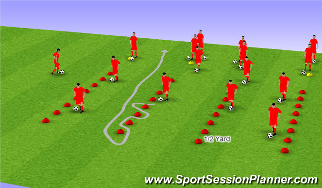 Football/Soccer Session Plan Drill (Colour): Dribbling Technique - Tight Touches