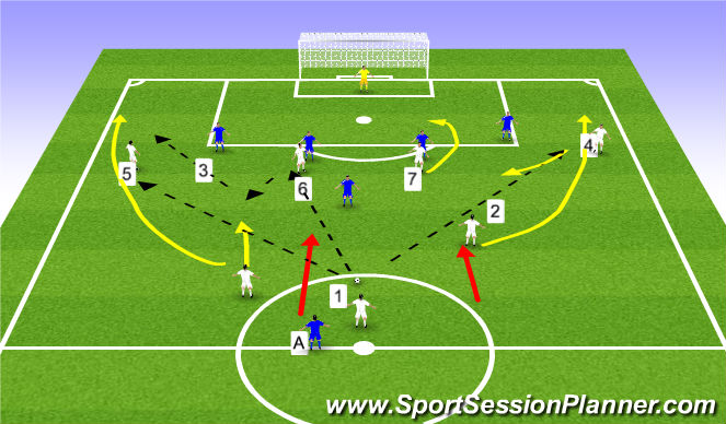 Football/Soccer Session Plan Drill (Colour): Atrtacking movement