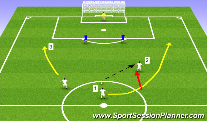 Football/Soccer Session Plan Drill (Colour): Attacking movement