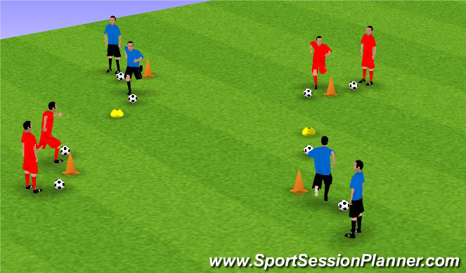 Football/Soccer Session Plan Drill (Colour): Exercise 2: Movements & Feints