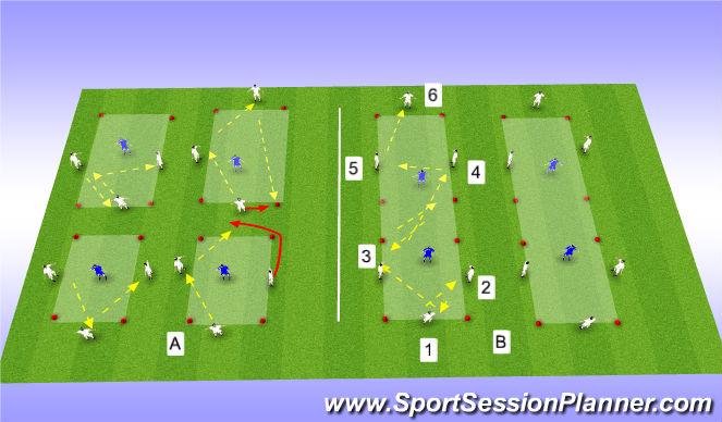 Football/Soccer Session Plan Drill (Colour): Short passing