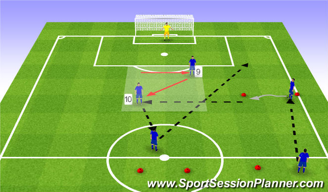Football/Soccer Session Plan Drill (Colour): Passing Routine