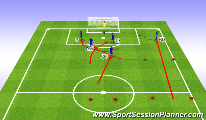 Football/Soccer Session Plan Drill (Colour): 2nd Phase movement