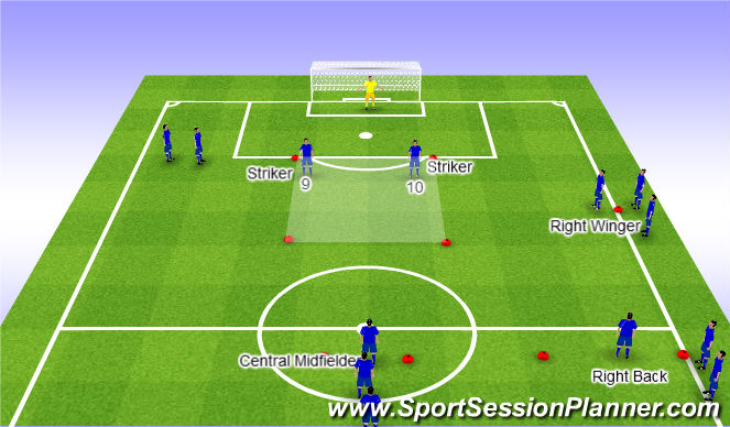 Football/Soccer Session Plan Drill (Colour): Work to Rest Ratios