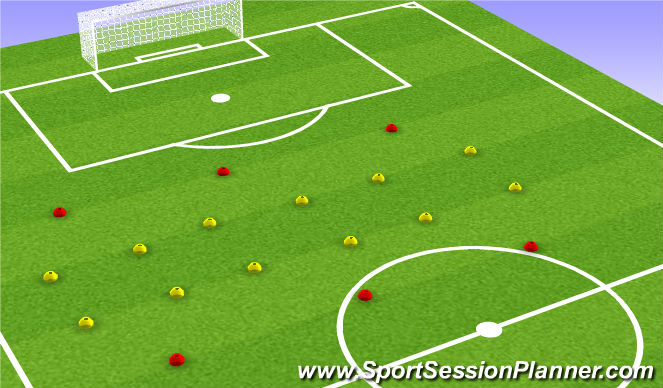 Football/Soccer Session Plan Drill (Colour): TE-Passing Combinations