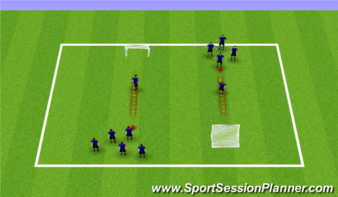 Football/Soccer Session Plan Drill (Colour): Rhinos vs. Hippos
