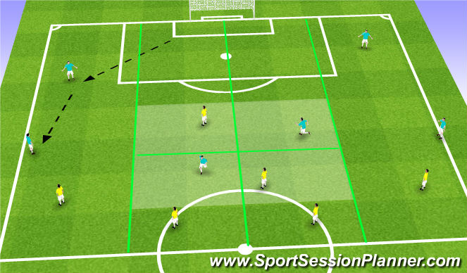 Football/Soccer Session Plan Drill (Colour): Global